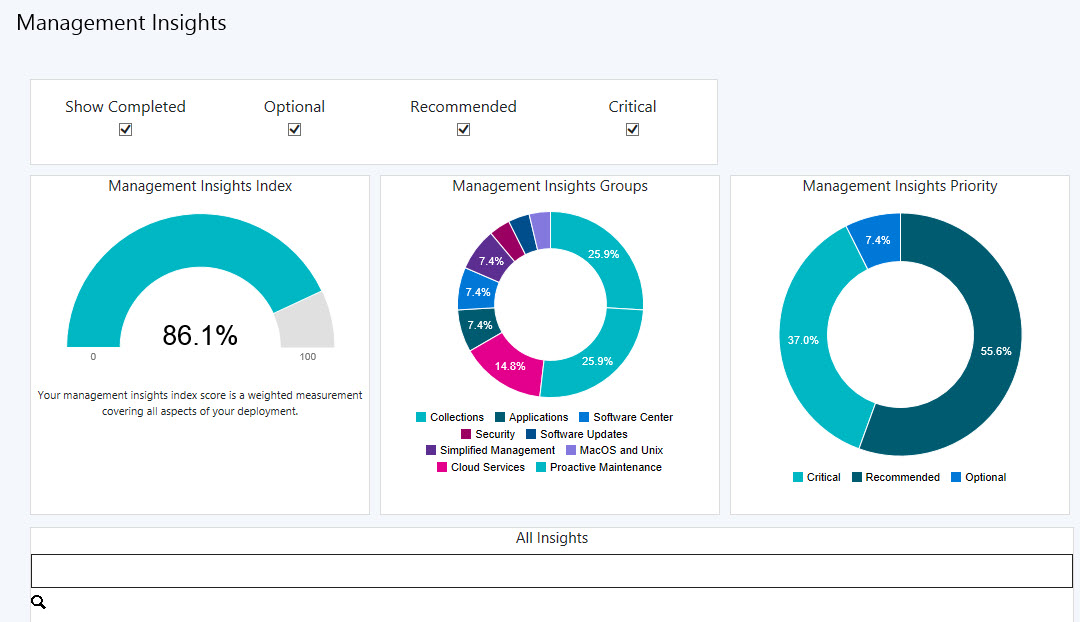 SCCM Management Insights and dashboard in Current Branch
