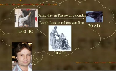 The Passover is a Sign in that it points to Jesus through the remarkable timing of Passover with Jesus' crucifixion