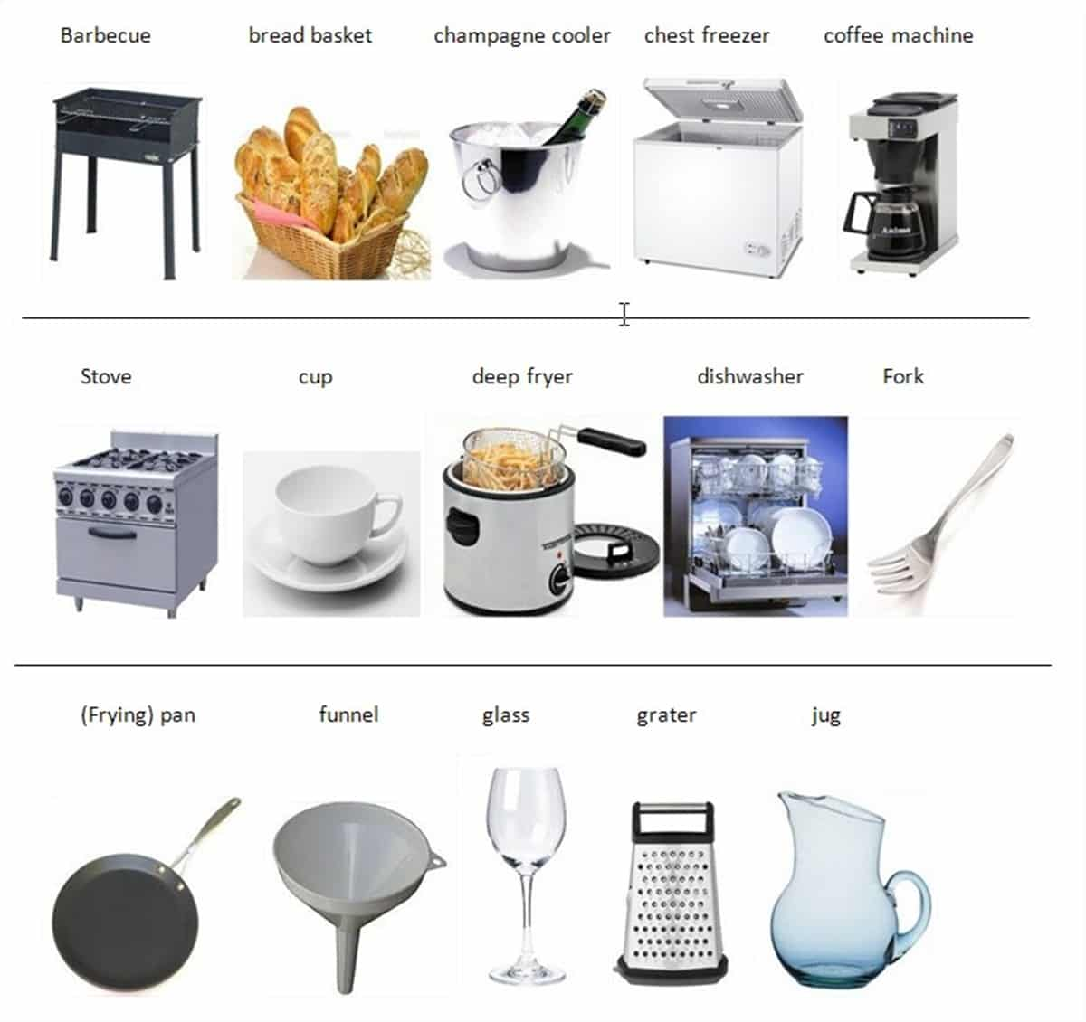 Vocabulario De Cocina En Ingles Quotin The Kitchen Quot Vocabulary 200 43 Objects Illustrated