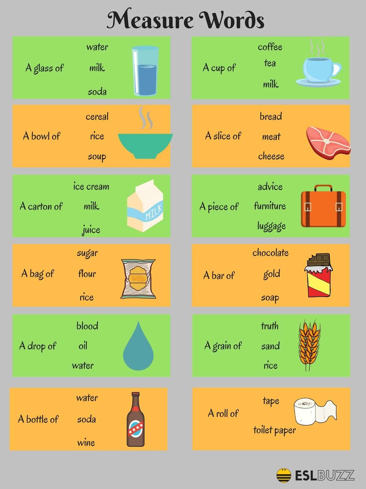 Contoh Noun Phrase : contoh, phrase, English, Grammar:, Measure, Words, Uncountable, Nouns, ESLBuzz, Learning