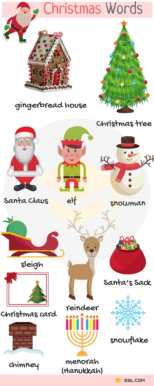 Holidays Vocabulary In English  Eslbuzz Learning English