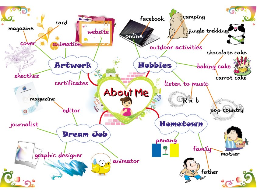 ABOUT ME Students Introductions & Leisure Time Activities