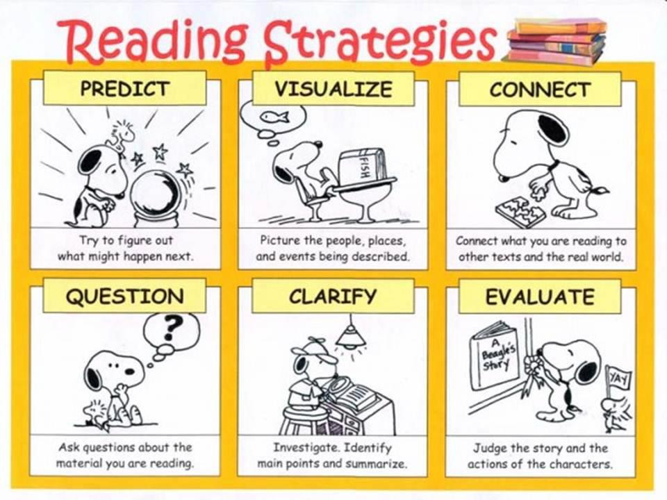 Cartoon Reading Strategies « Chestnut Eslefl