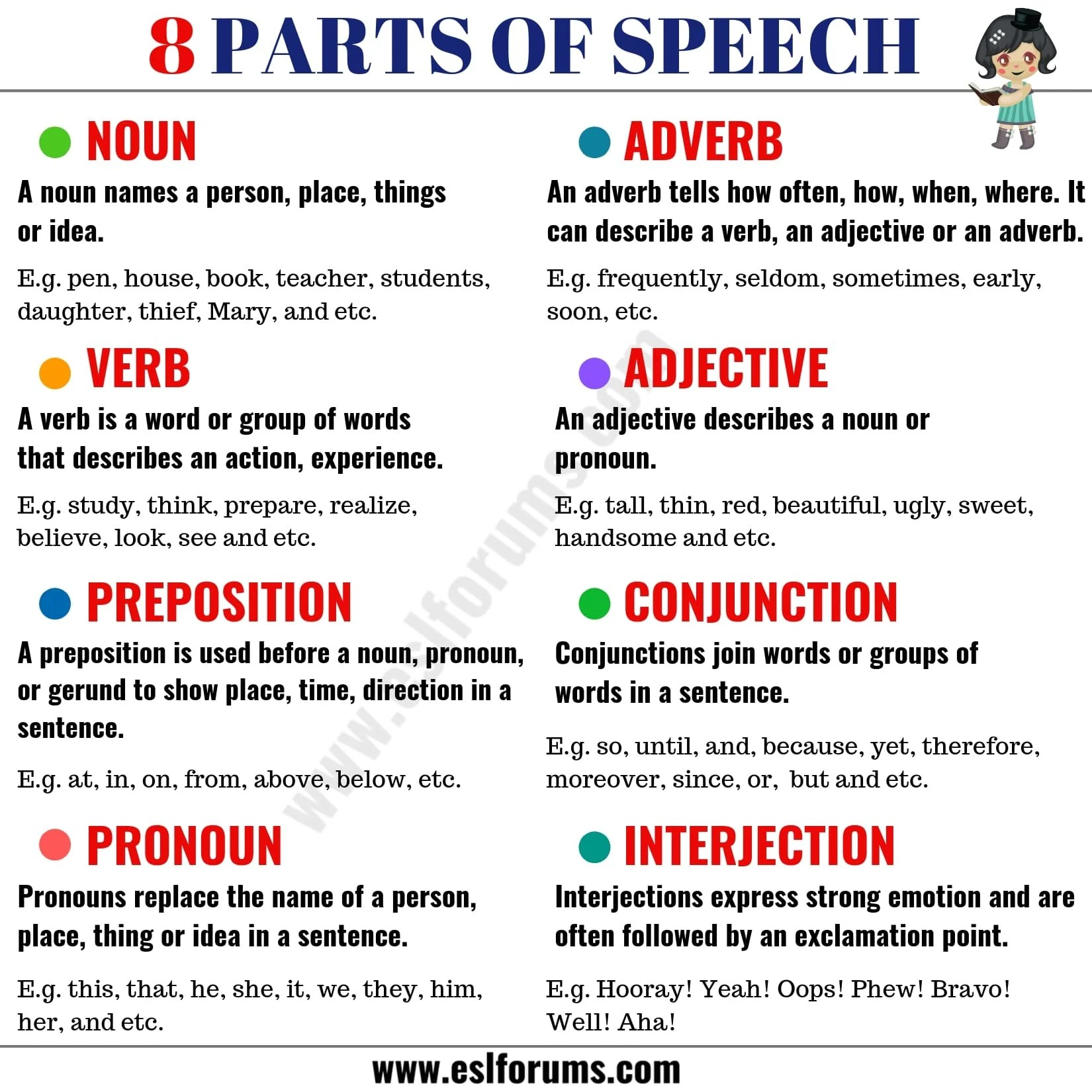 Top Parts Of Speech Chart Printable