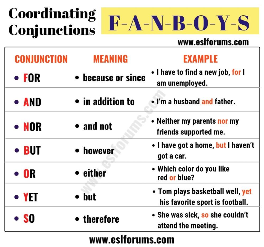 medium resolution of Coordinating Conjunctions Sentences Worksheet   Printable Worksheets and  Activities for Teachers