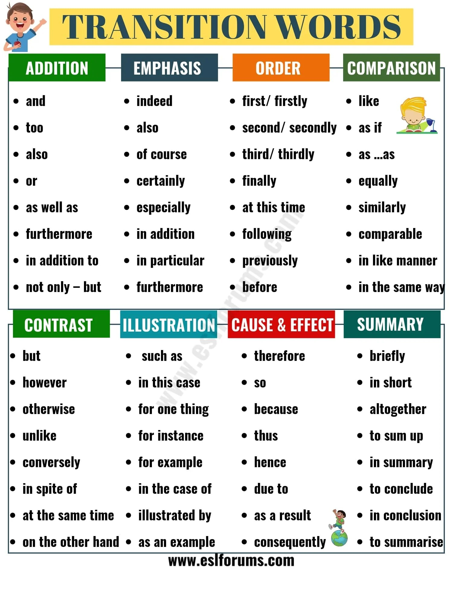 Transition Words And Phrases Useful List With Example