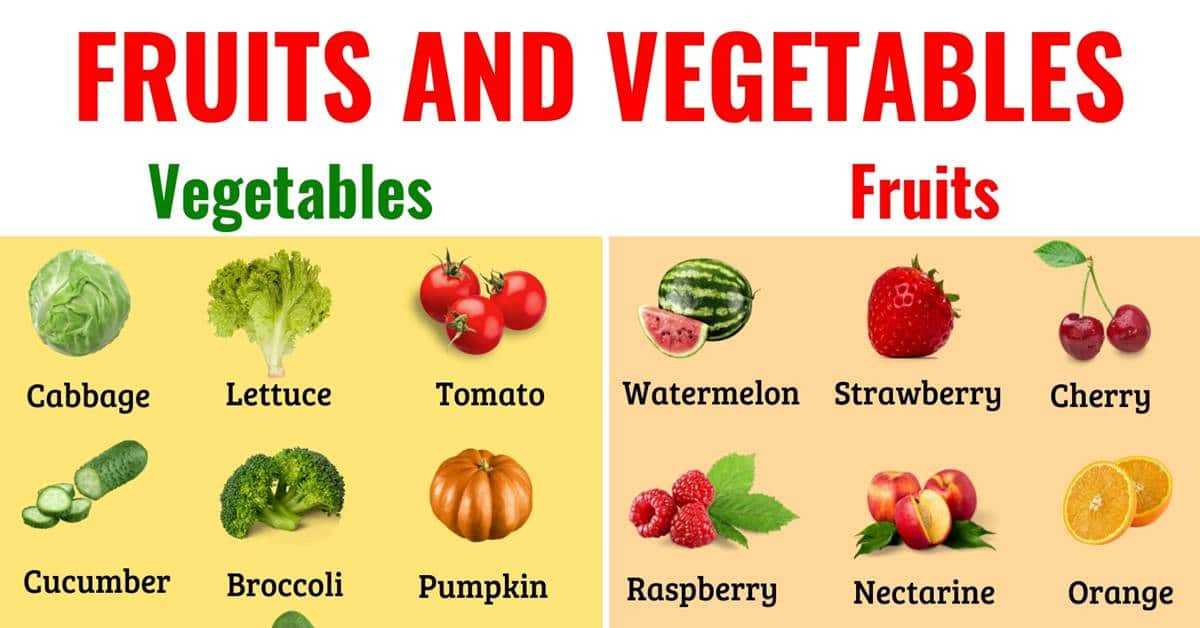 Fruits and Vegetables: Names of Vegetables and Fruits in ...