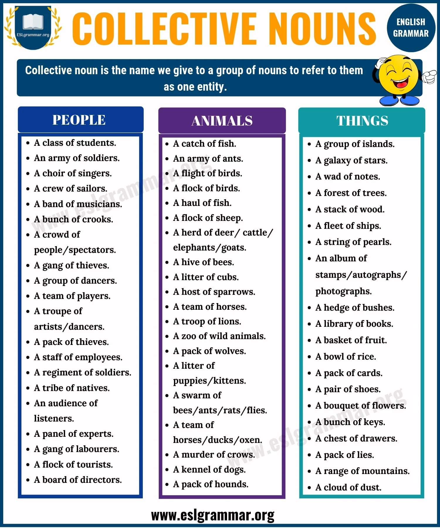 Collective Nouns Definition Useful List And Examples