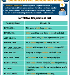 Correlative Conjunctions   Not only But also [ 1800 x 1500 Pixel ]