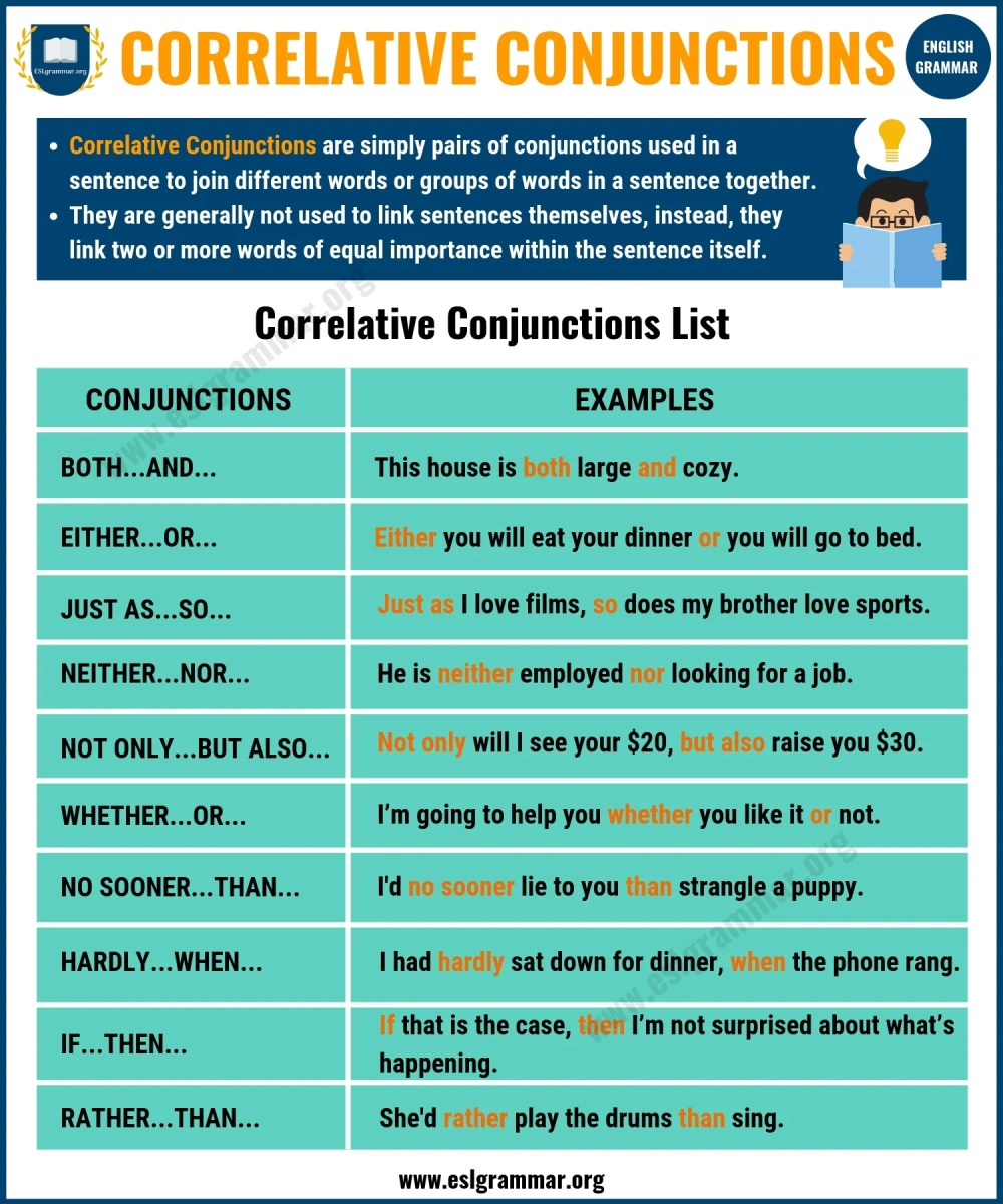 medium resolution of Correlative Conjunctions   Not only But also