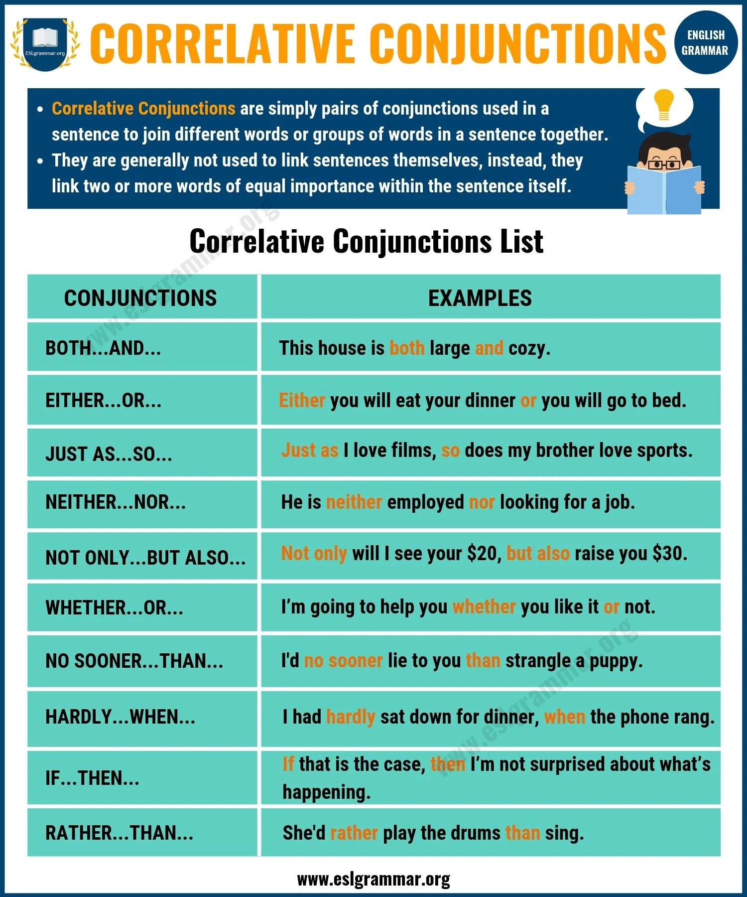 hight resolution of Correlative Conjunctions   Not only But also