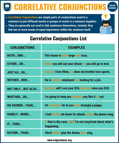 small resolution of Correlative Conjunctions   Not only But also