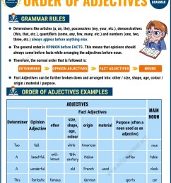 Adjectives: 5 Types of Adjectives with Definition \u0026 Useful Examples - ESL  Grammar [ 1800 x 1500 Pixel ]