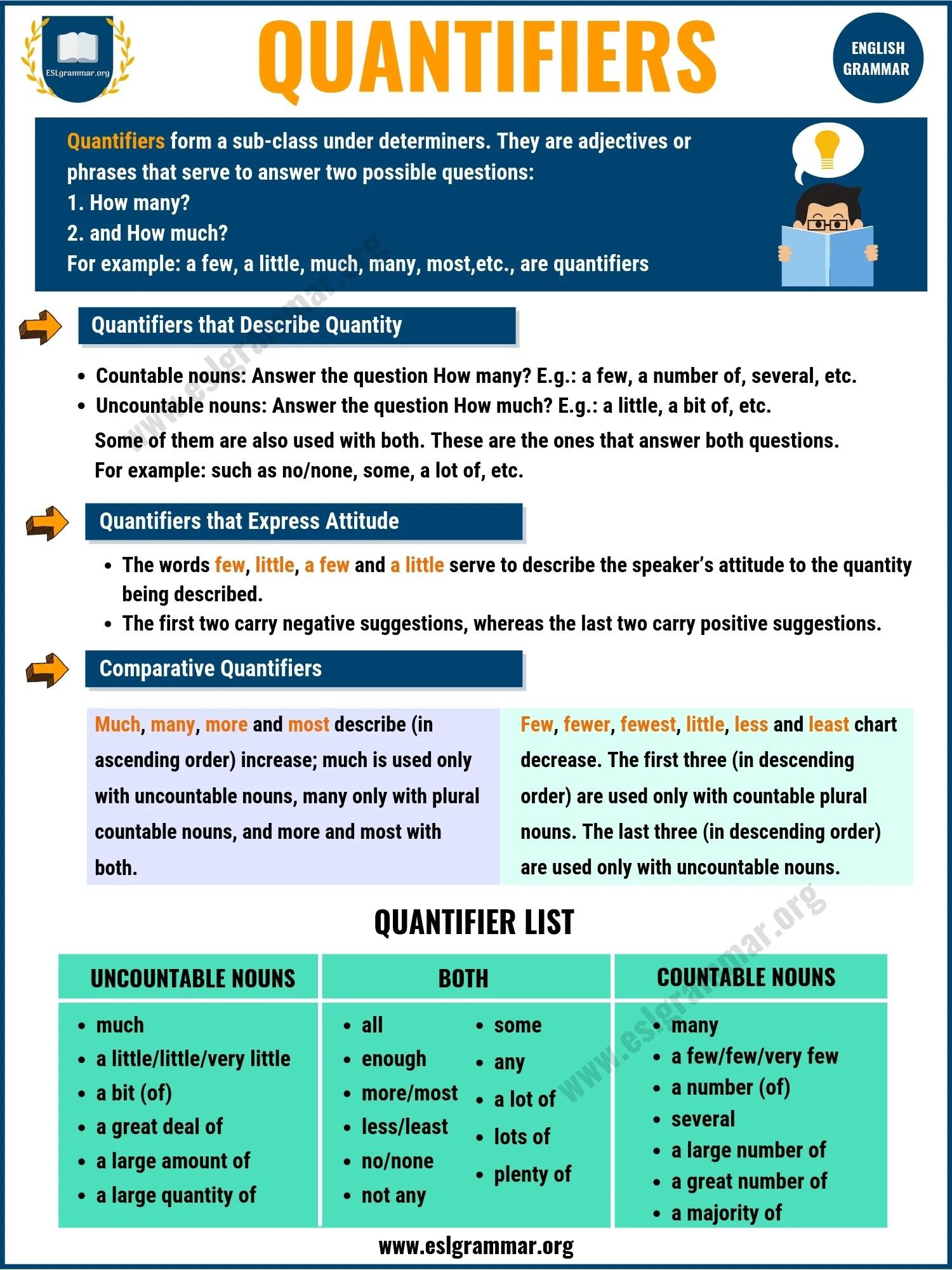 Quantifiers In English
