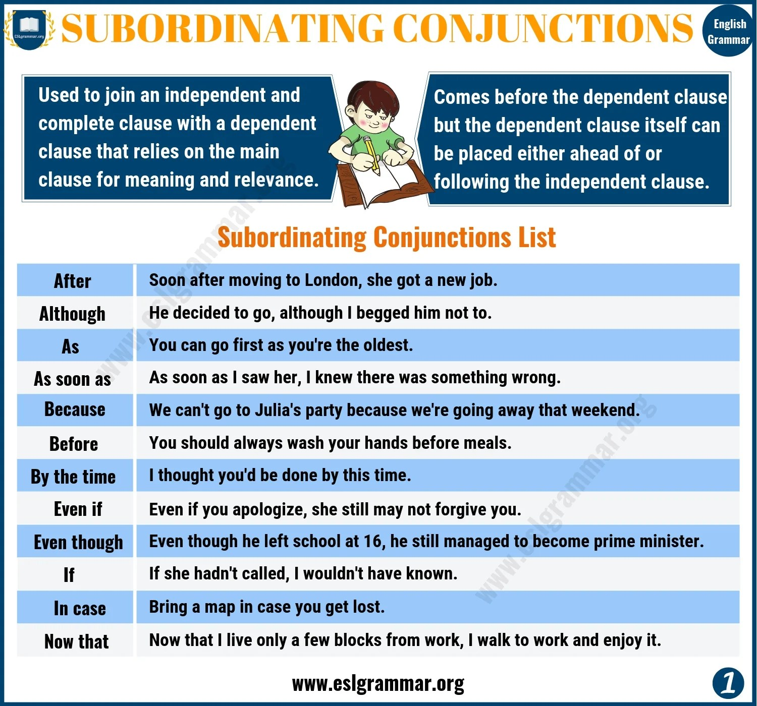 Subordinating Conjunctions List Rules Amp Useful Examples