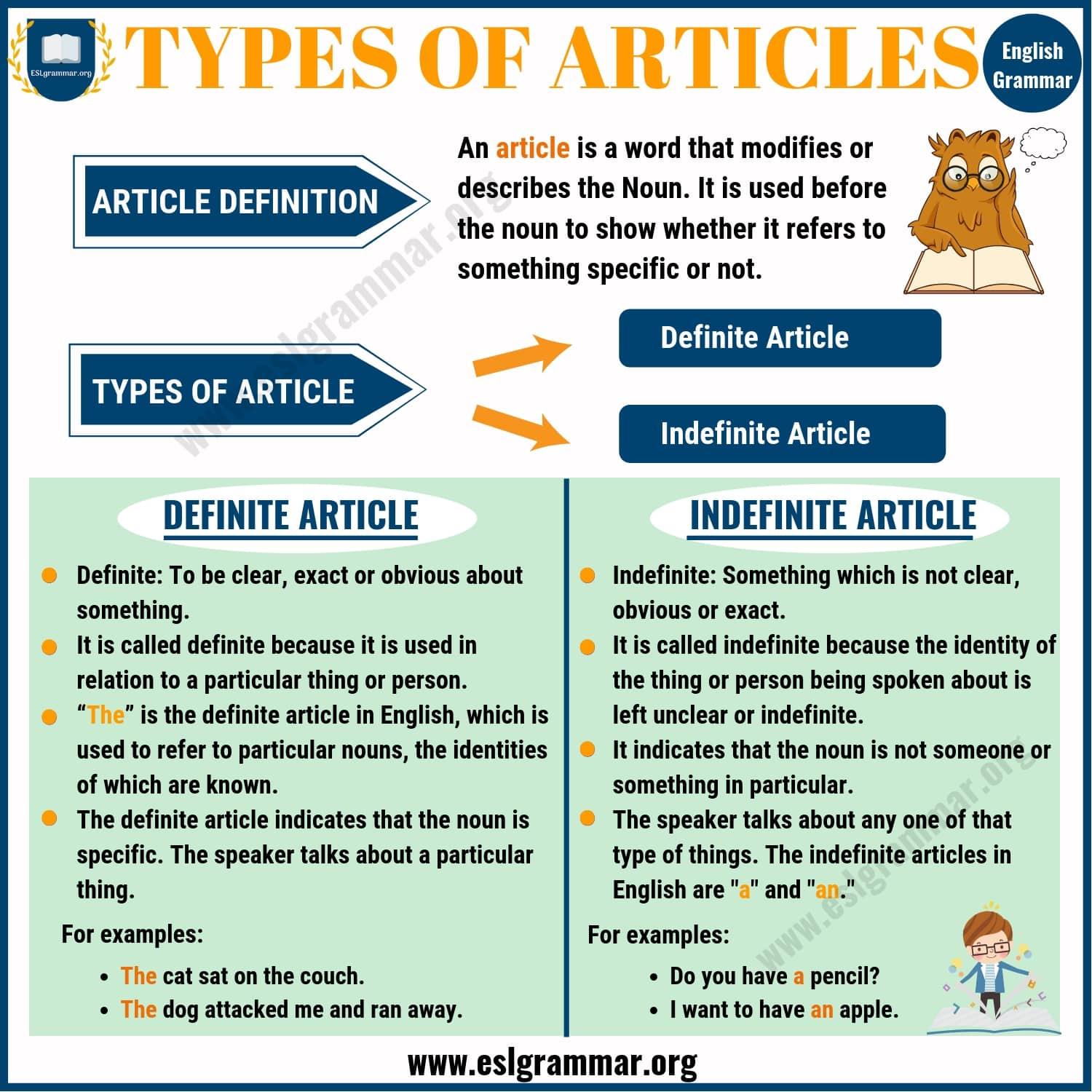 Types Of Articles Definite Article Amp Indefinite Articles