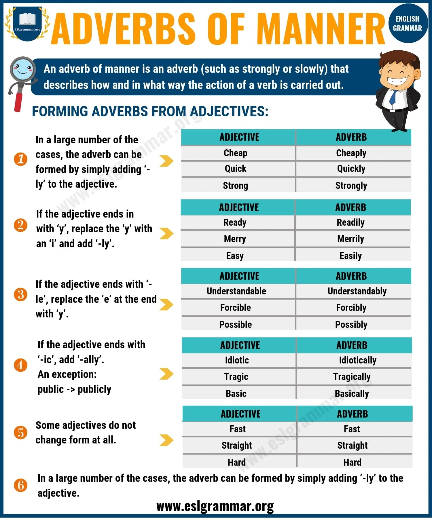 hight resolution of Adverbs: What is an Adverb? 8 Types of Adverbs with Examples - ESL Grammar