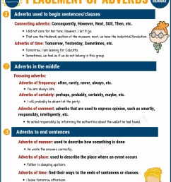 Adverbs: What is an Adverb? 8 Types of Adverbs with Examples - ESL Grammar [ 1800 x 1500 Pixel ]