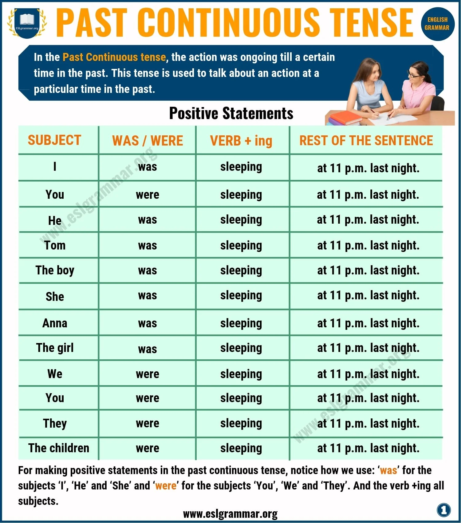 Past Continuous Tense Definition Amp Useful Examples In