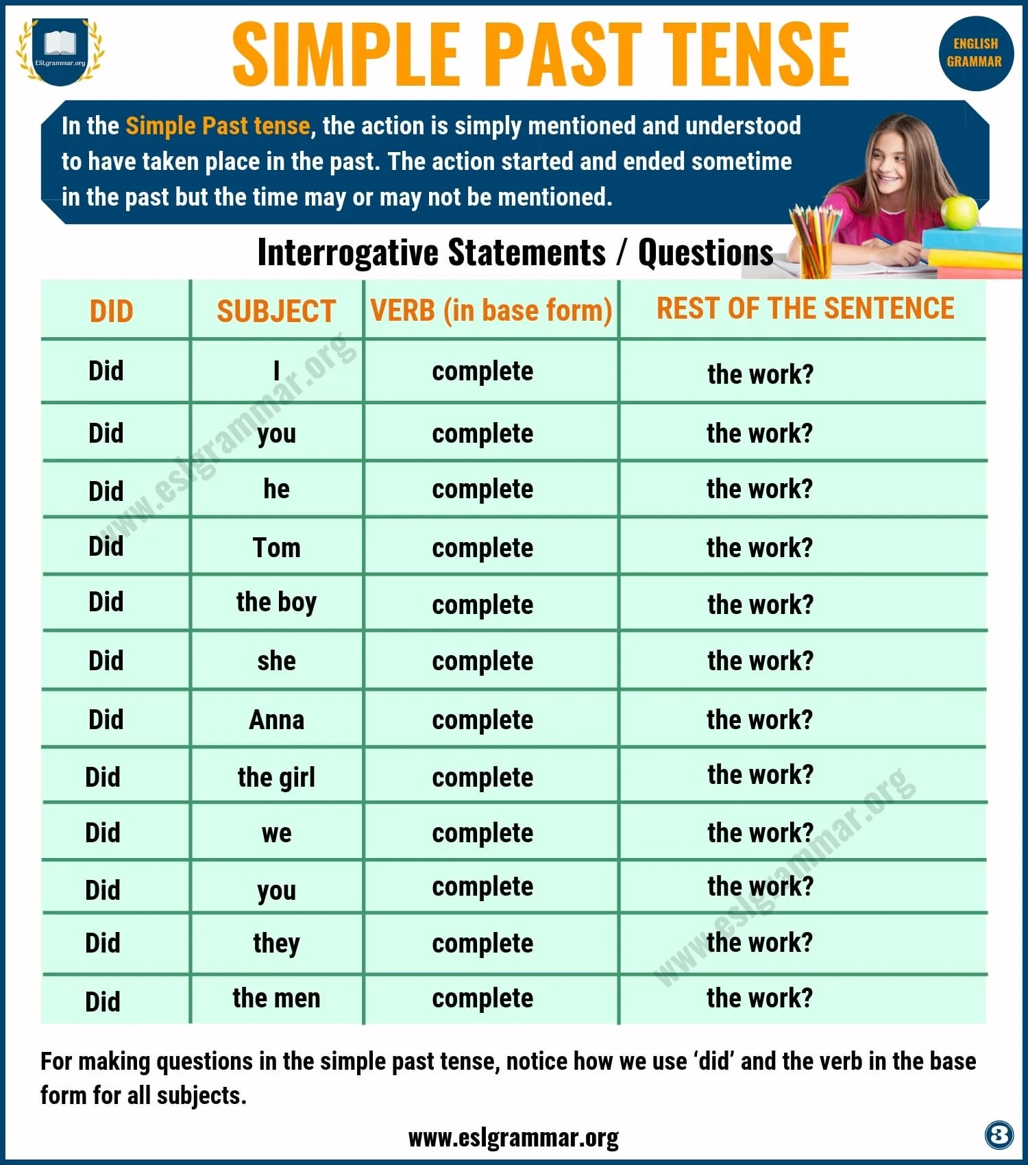 Simple Past Tense Definition Amp Useful Examples In English