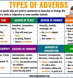 Adverbs: What is an Adverb? 8 Types of Adverbs with Examples - ESL Grammar [ 1100 x 1500 Pixel ]