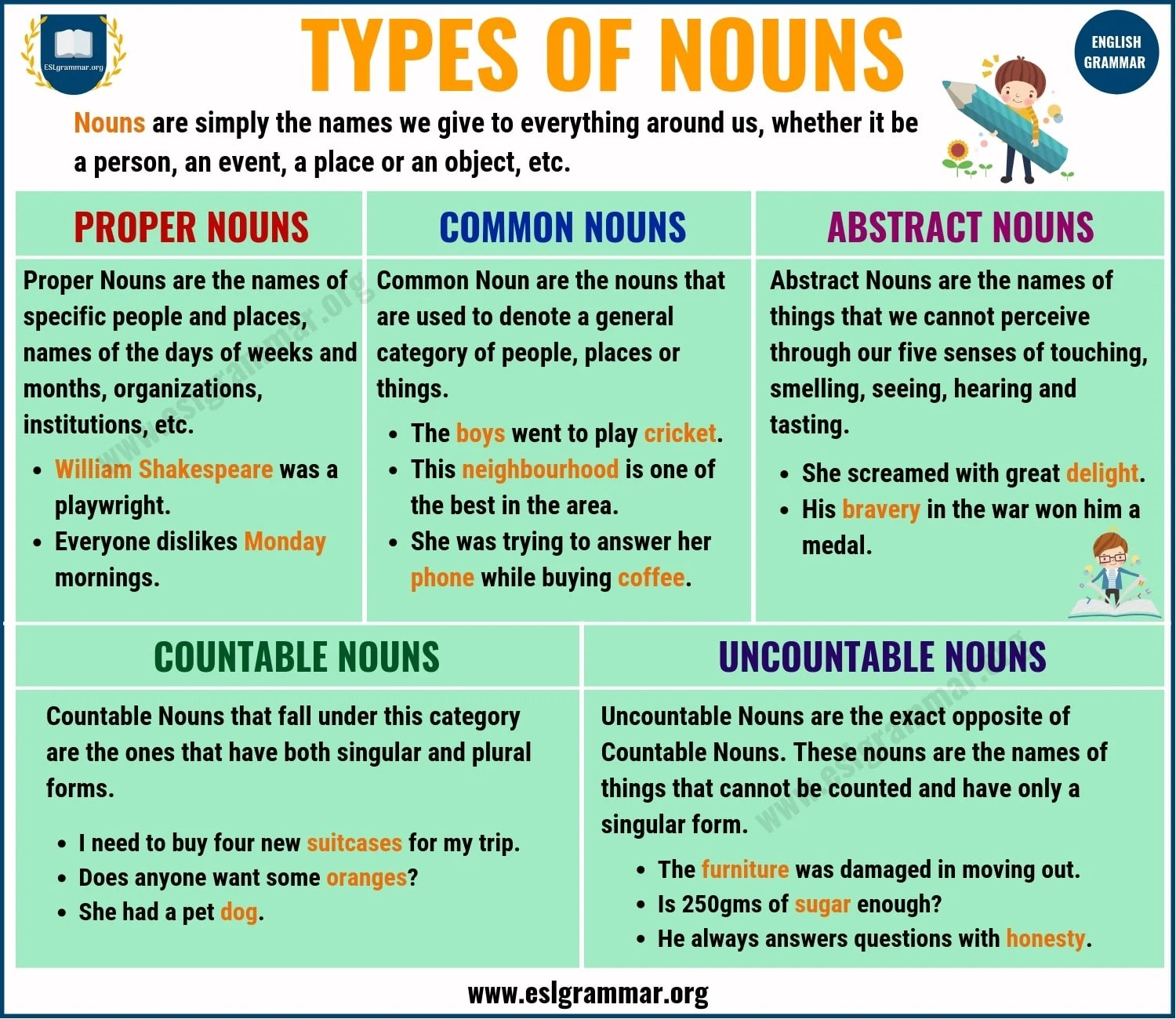 Nouns Types Of Nouns With Definition Rules Amp Useful