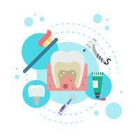 Болит зубной карман. Десневой карман между зубами: особенности возникновения и лечение