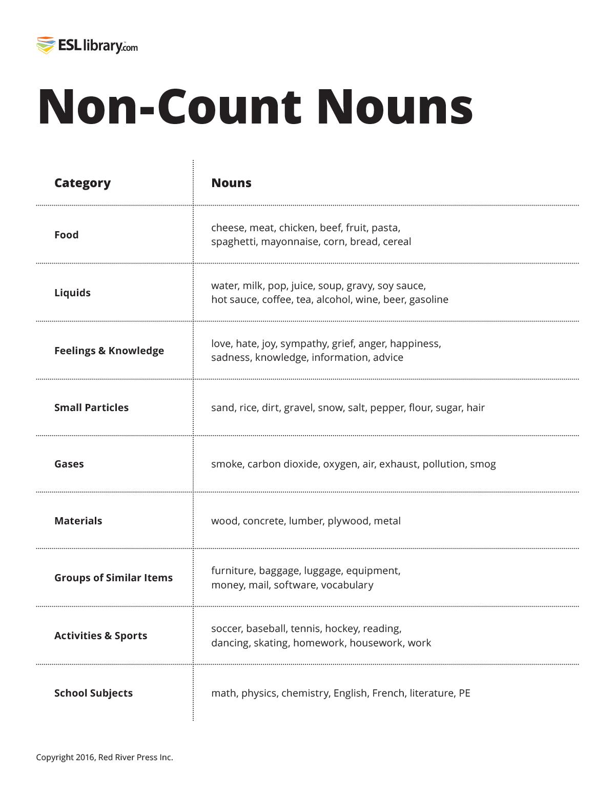Count Amp Non Count Nouns