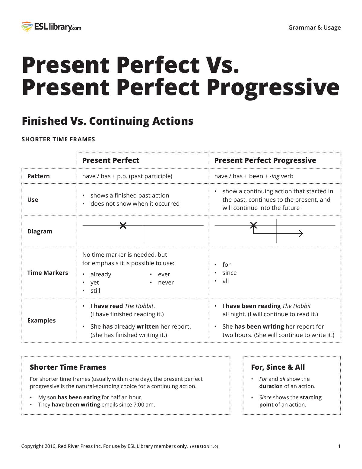 Present Perfect Vs Present Perfect Progressive Esl