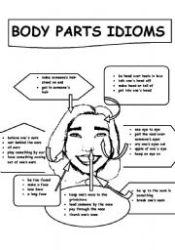 idioms body parts worksheet english worksheets esl vocabulary eslprintables