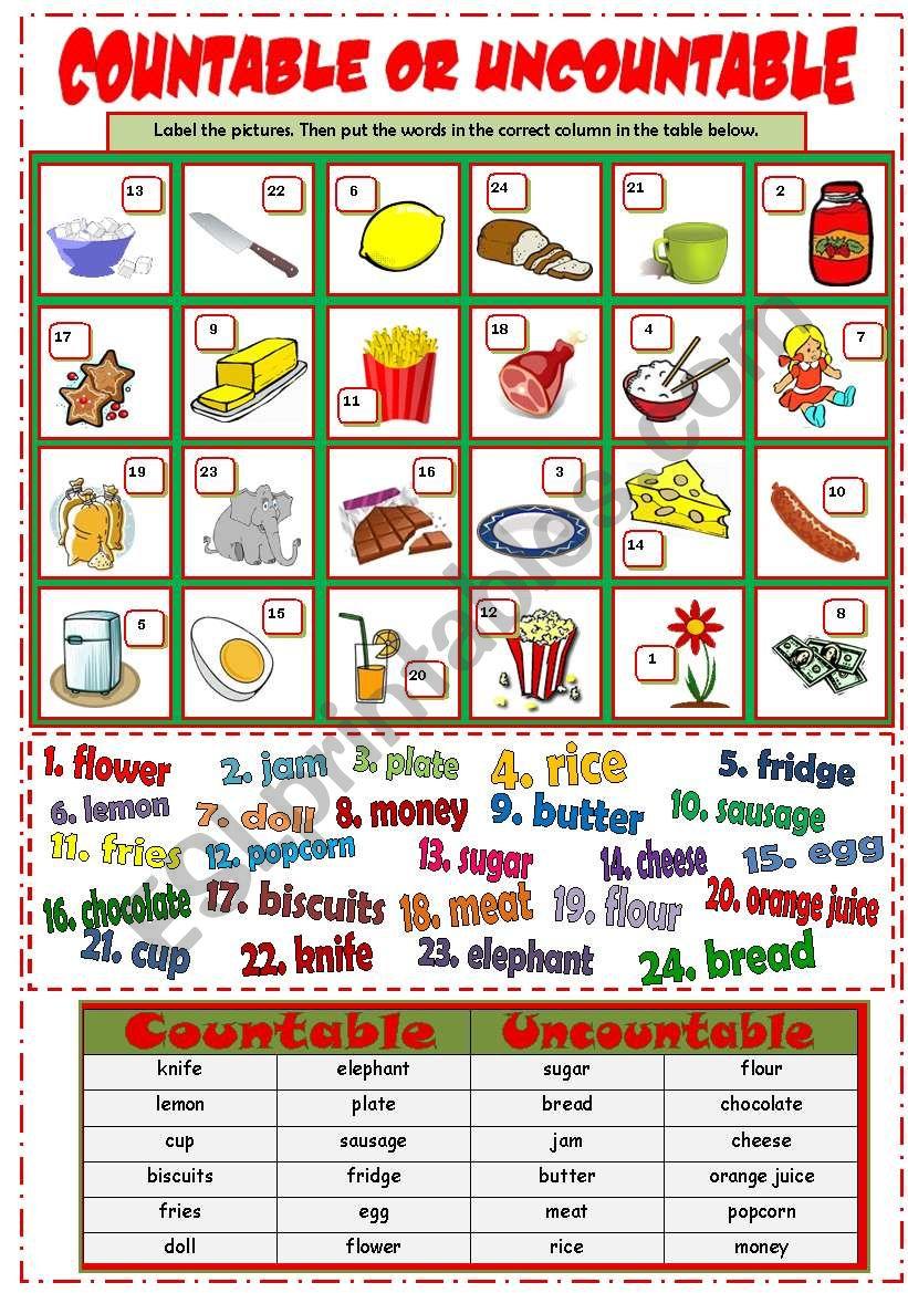 Contoh Countable And Uncountable Noun : contoh, countable, uncountable, Countable, Uncountable, Nouns, Worksheet, Mada_1