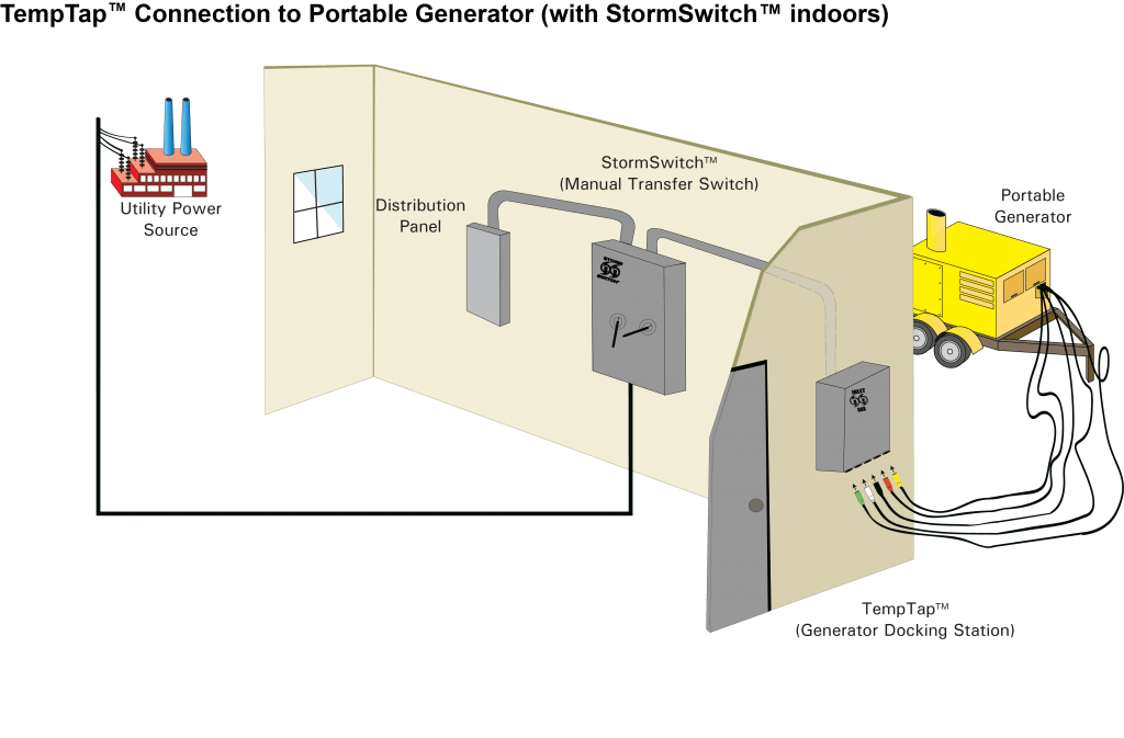 3way Switch Wiring Diagram Electrical Online Generator Connection Cabinet Diagram
