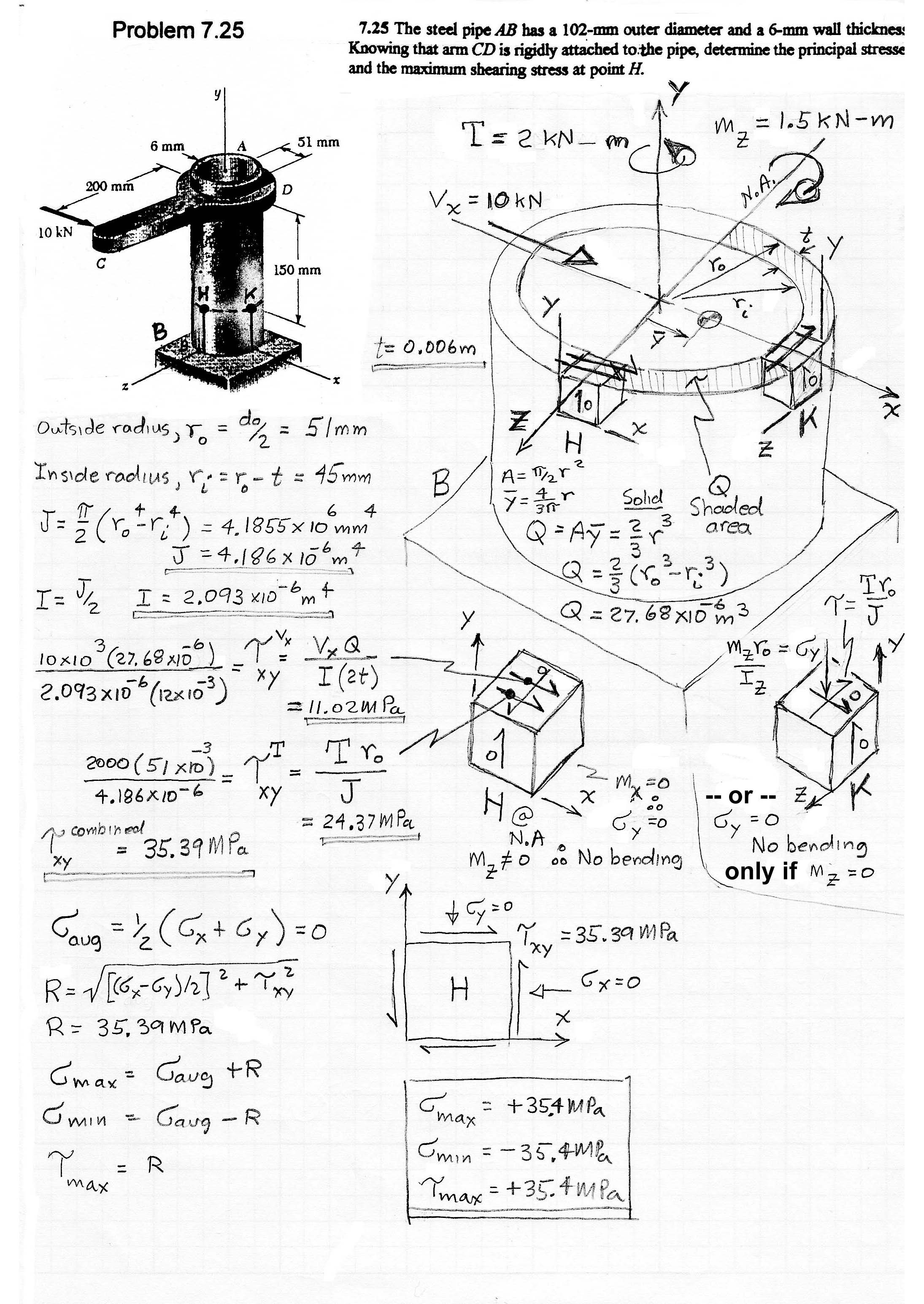 13 12 11 10 solutions to beam integration problems 9 8 7 6