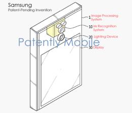 IriPatent-Samsung