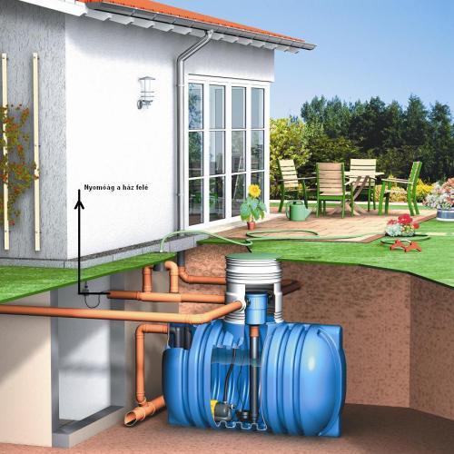 Esővízgyűjtés földalatti tartályok