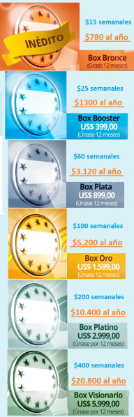 box-libertagia
