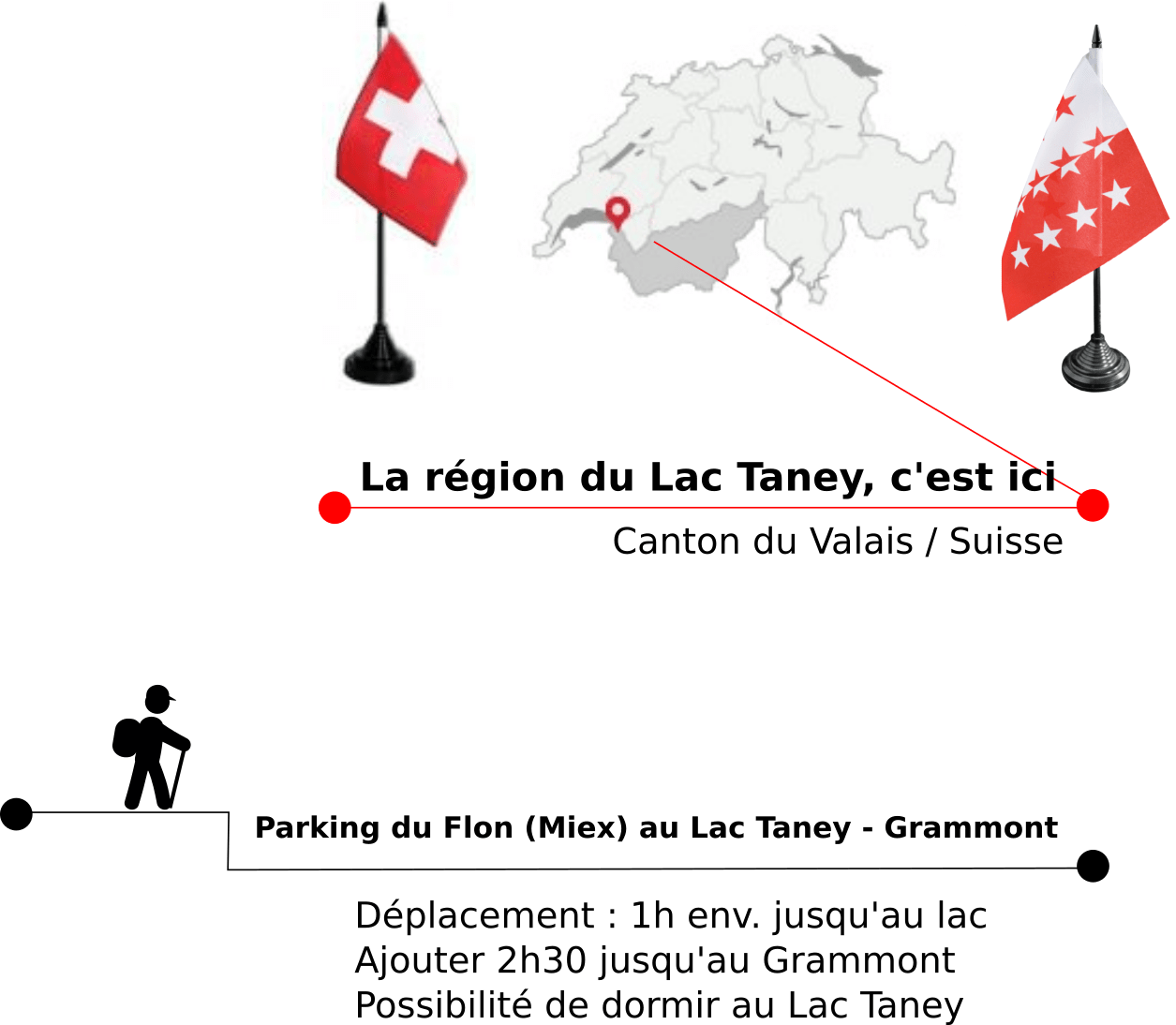 région-lac-Taney