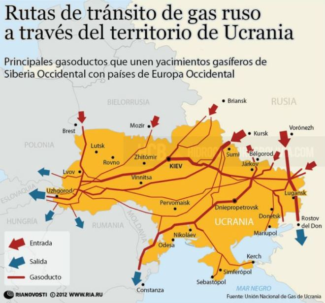 Rutas de tránsito del gas ruso  a través de Ucrania. Fuente:  Rianvosti.