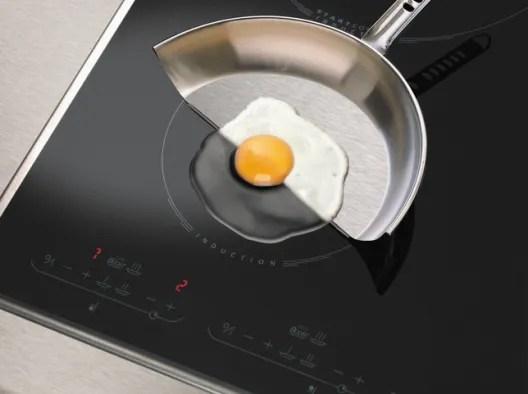 Cmo funcionan las cocinas de induccin por dentro