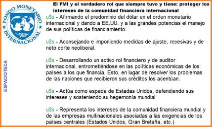 fmi argentina