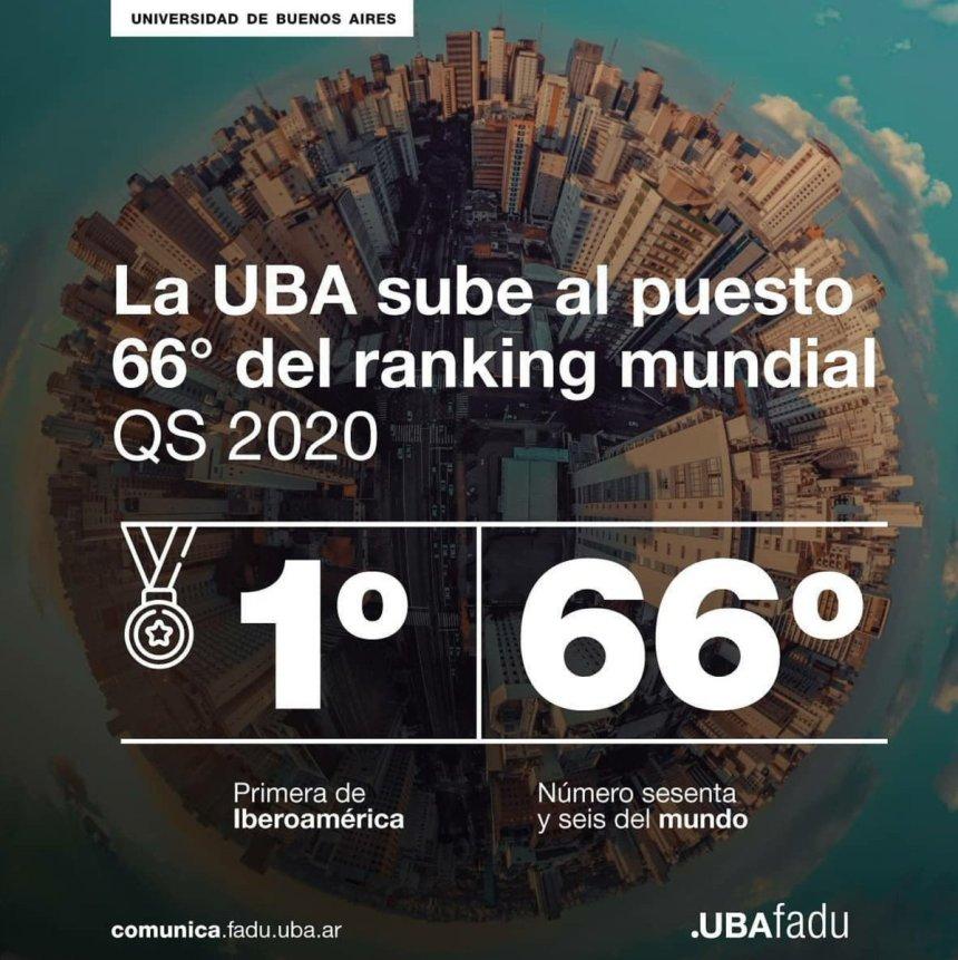 uba ranking mundial