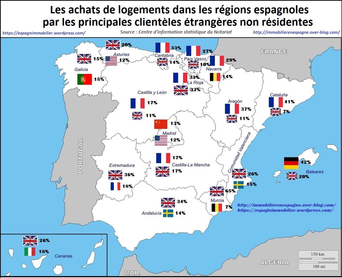Les Franais au Nord les Anglais au Sud et  lOuest les Allemands aux Balares  Immobilier