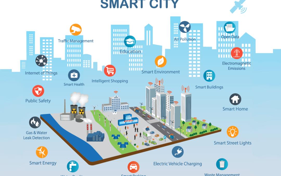 Tres factores clave para evolucionar el concepto de Smart City