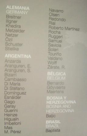 Jugadores argentinos que pasaron por el Real Madrid