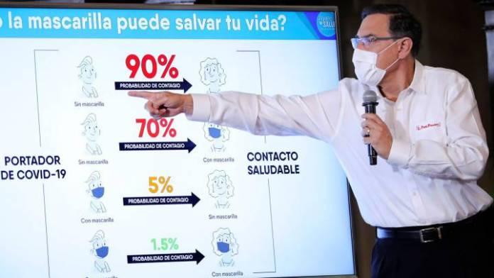 Perú: Entre Vizcarra y el coronavirus