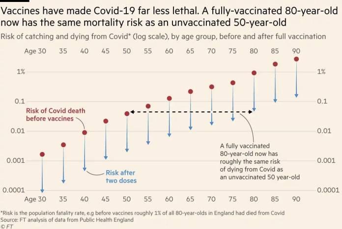 10 preguntas (y sus respuestas) que nos hacemos sobre las vacunas contra el COVID