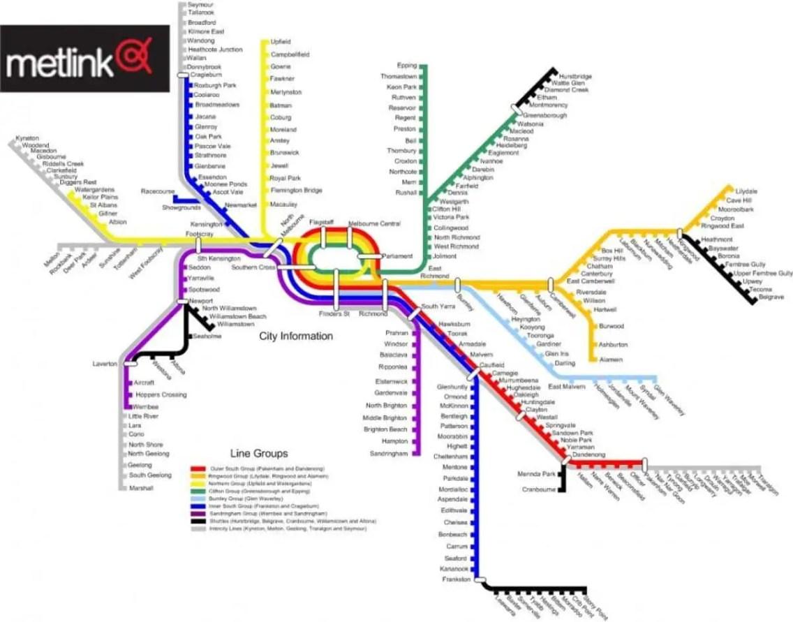 Mapa de trenes en Melbourne
