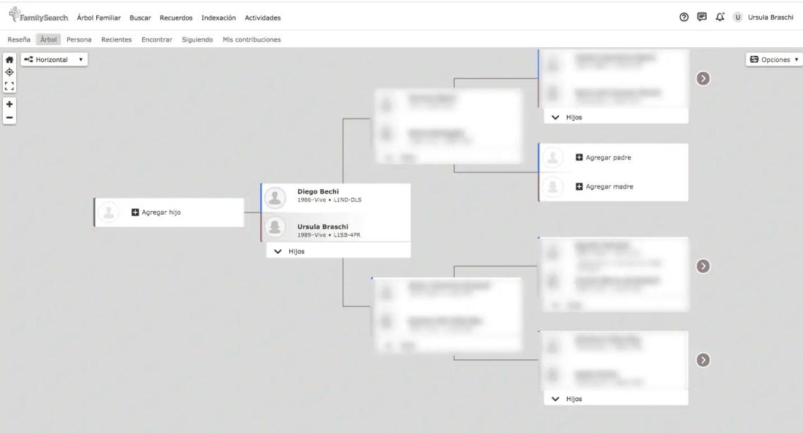 Mi árbol Genalógico en Family Search