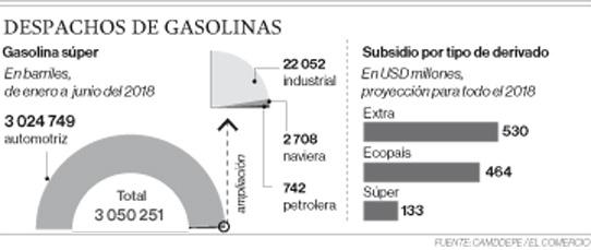 Incremento precio gasolina súper