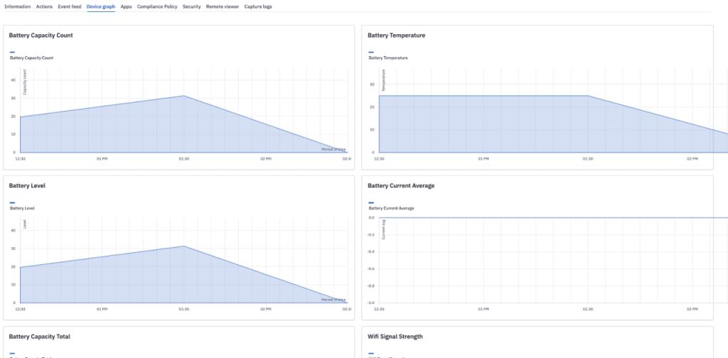 esper update - device metrics